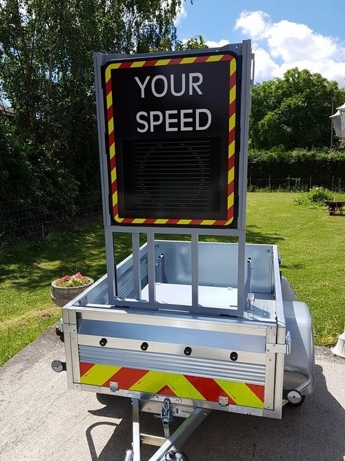 mobile speed display